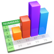 Numbers for Mac